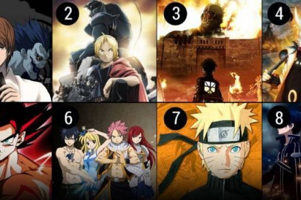 Best Websites To Watch Anime Online Hope You Too Like Watching Me Now A Days Has Become New Style Of Art Itself Came